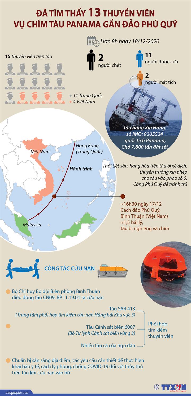 Đã tìm thấy 13 thuyền viên vụ chìm tàu Panama gần đảo Phú Quý