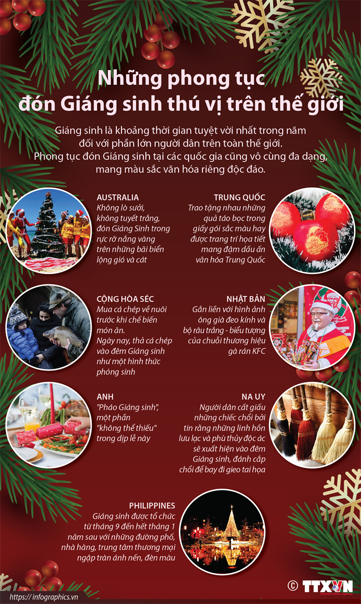 Những phong tục đón Giáng sinh thú vị trên thế giới