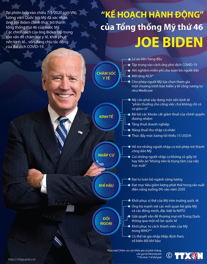 """""""Kế hoạch hành động"""" của Tổng thống Mỹ thứ 46 Joe Biden"""