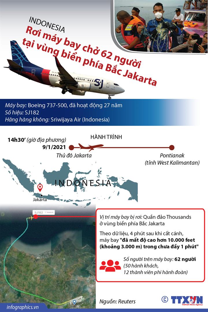Indonesia: Rơi máy bay chở 62 người tại vùng biển phía Bắc Jakarta