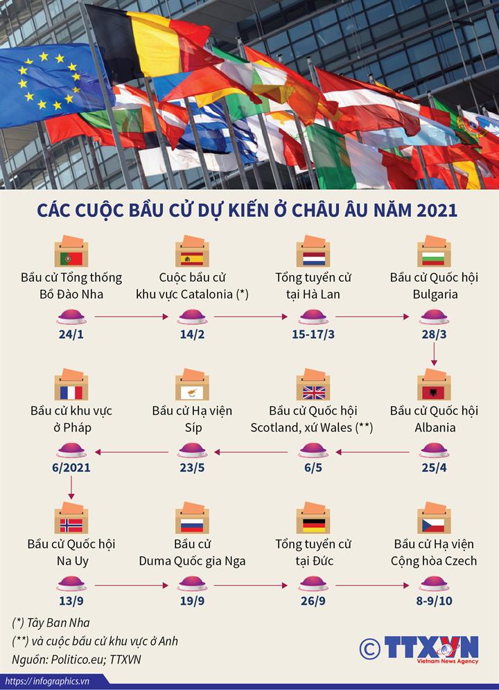 Các cuộc bầu cử dự kiến ở châu Âu năm 2021