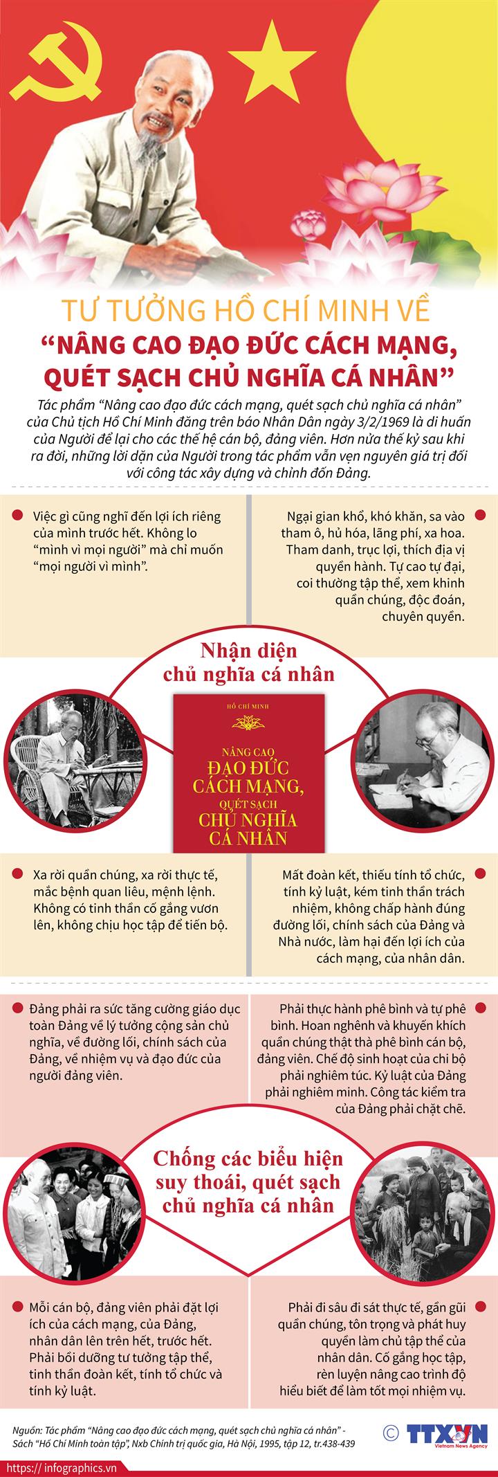 """Tư tưởng Hồ Chí Minh về """"Nâng cao đạo đức cách mạng, quét sạch chủ nghĩa cá nhân"""""""