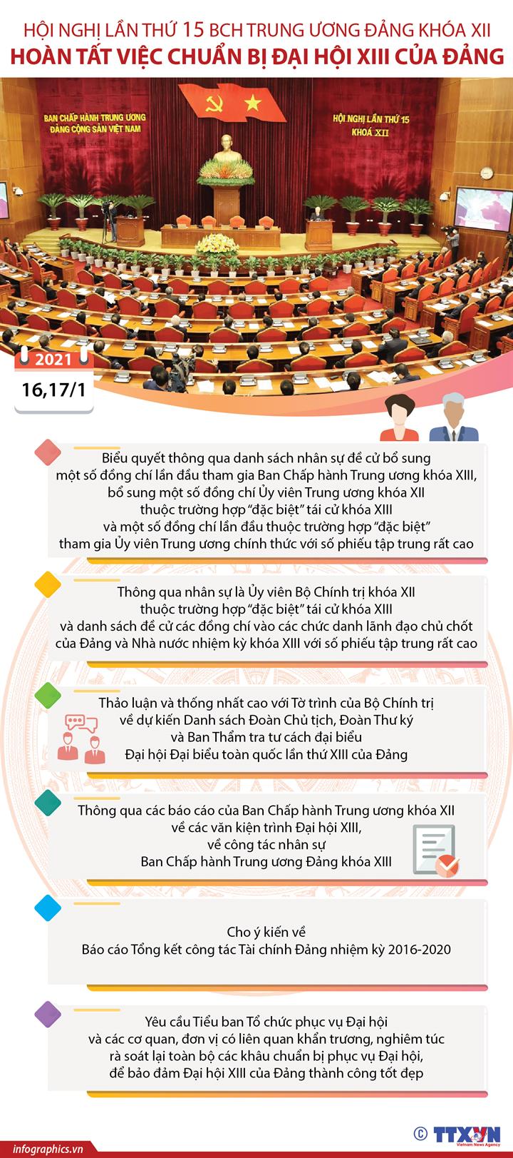 Hội nghị lần thứ 15 BCH Trung ương Đảng khóa XII: Hoàn tất việc chuẩn bị Đại hội XIII của Đảng