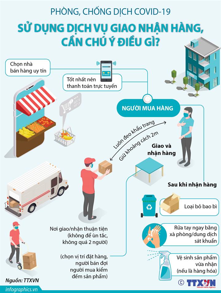 Phòng chống dịch COVID-19: Sử dụng dịch vụ giao nhận hàng, cần chú ý điều gì?