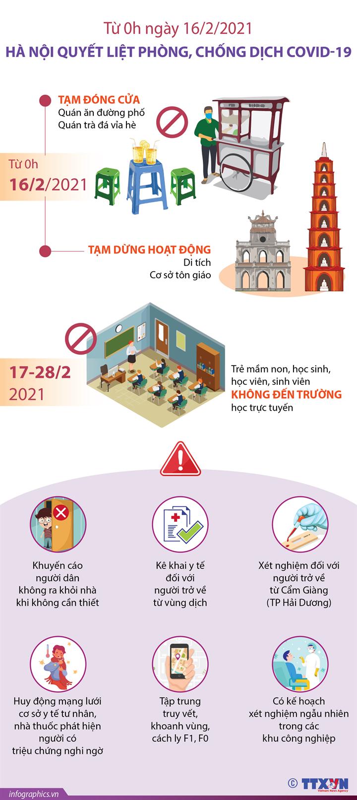 Từ 0h ngày 16/2/2021: Hà Nội áp dụng nhiều biện pháp, quyết liệt phòng, chống dịch COVID-19