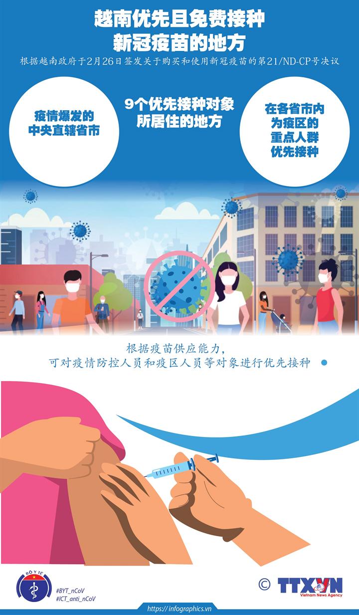 越南优先且免费接种新冠疫苗的地方