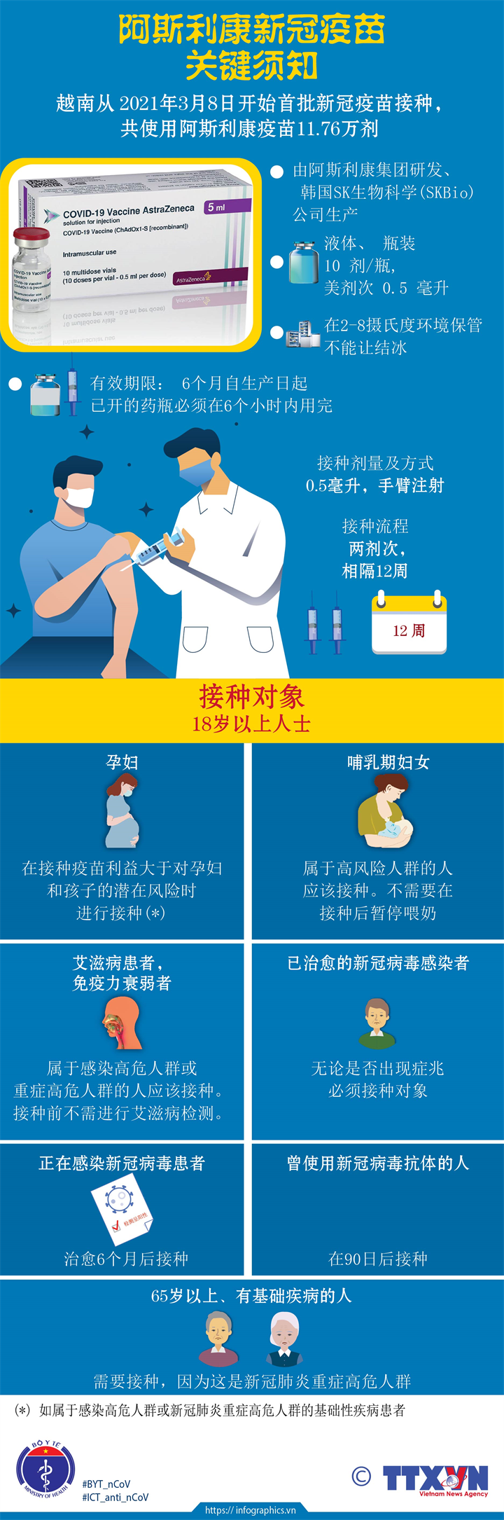 图表新闻:阿斯利康新冠疫苗关键须知