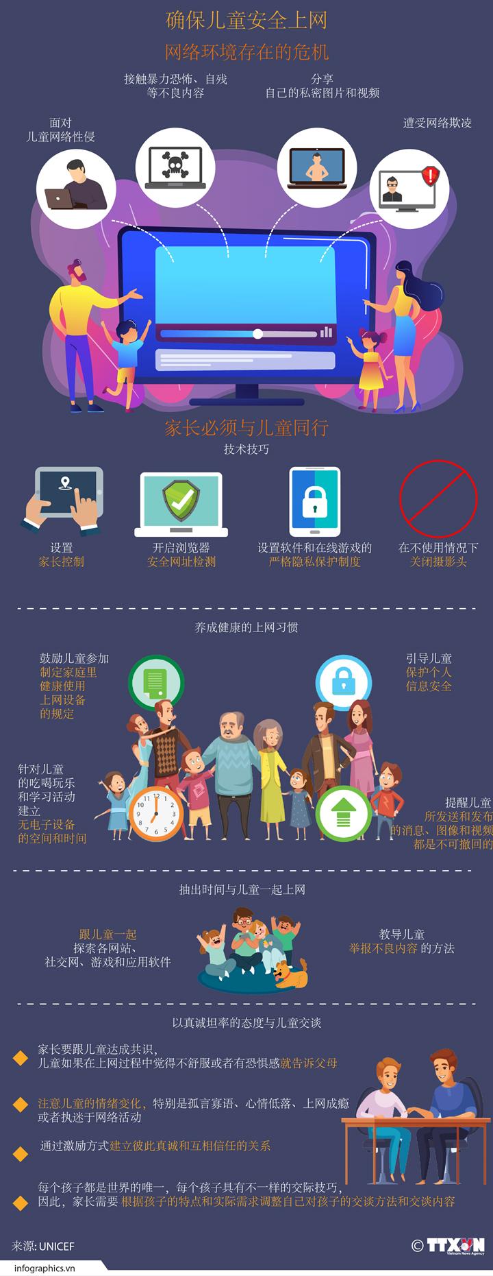确保儿童安全上网