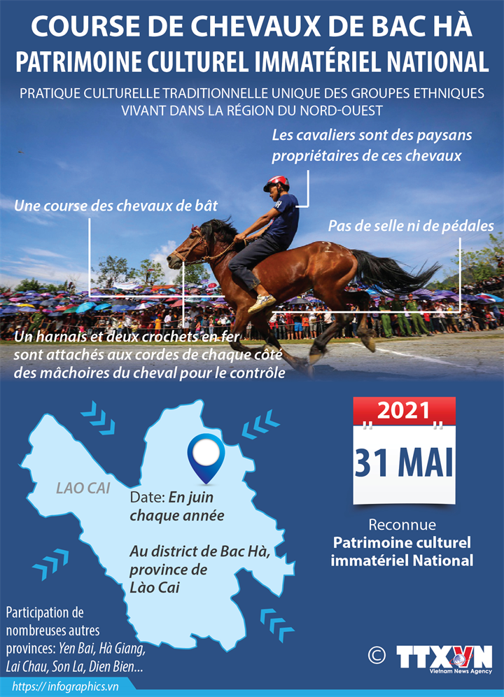 Course de chevaux de Bac Hà: Patrimoine culturel immatériel National