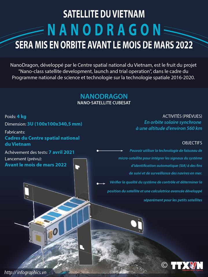 Le satellite NanoDragon du Vientam sera placé sur orbite avant le mois de mars 2022