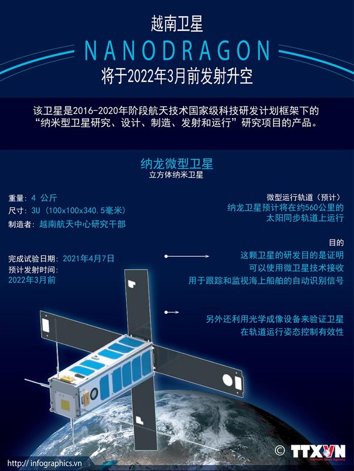 越南卫星将于2022年3月前由日本发射升空