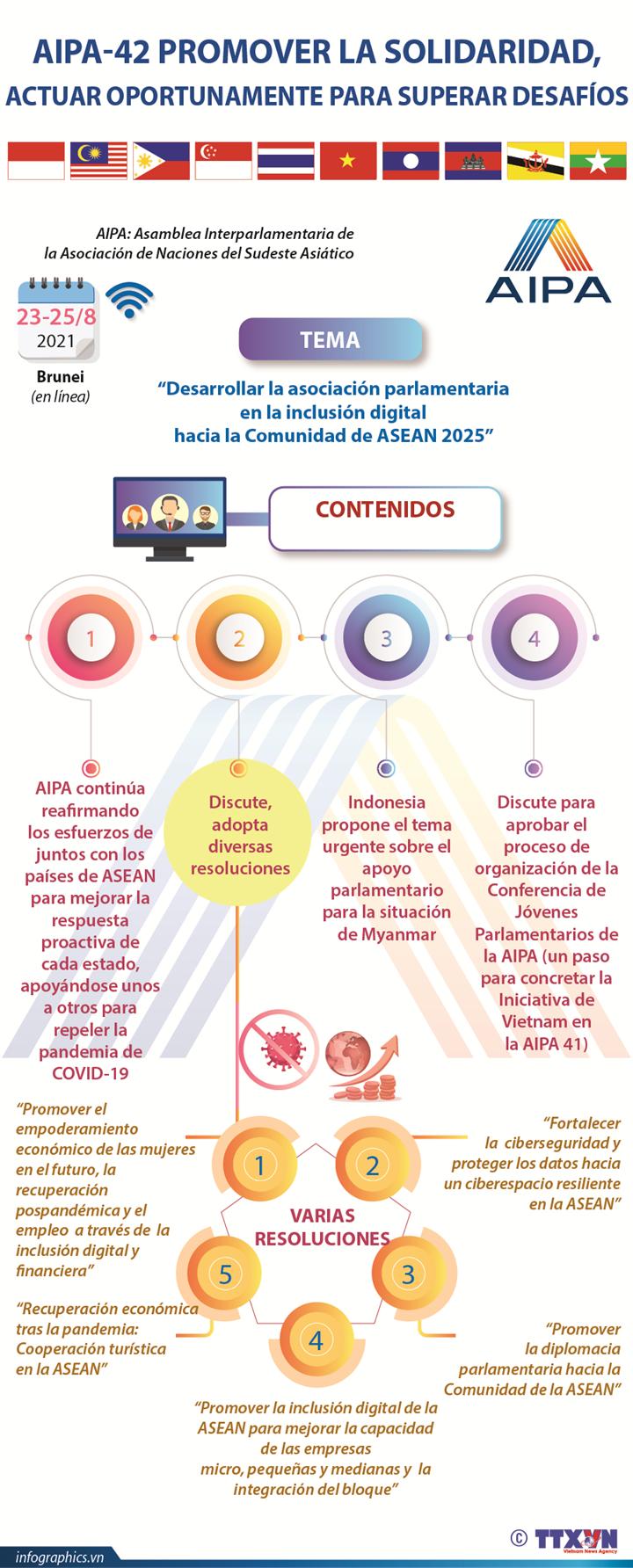 AIPA 42: Promueven la solidaridad para superar los desafíos
