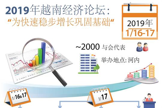 2019年越南经济论坛将于1月16日开幕