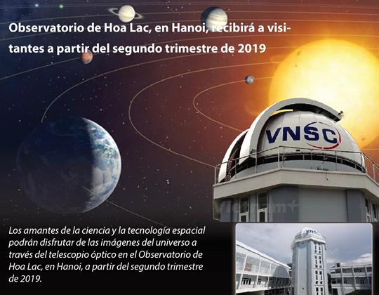 Observatorio de Hoa Lac, en Hanoi, recibirá a visitantes a partir del segundo trimestre de 2019