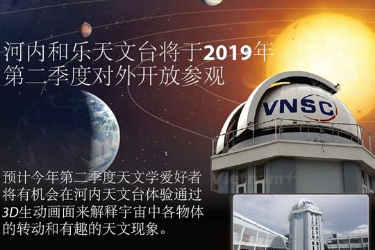 河内和乐天文台将于2019年第二季度对外开放参观