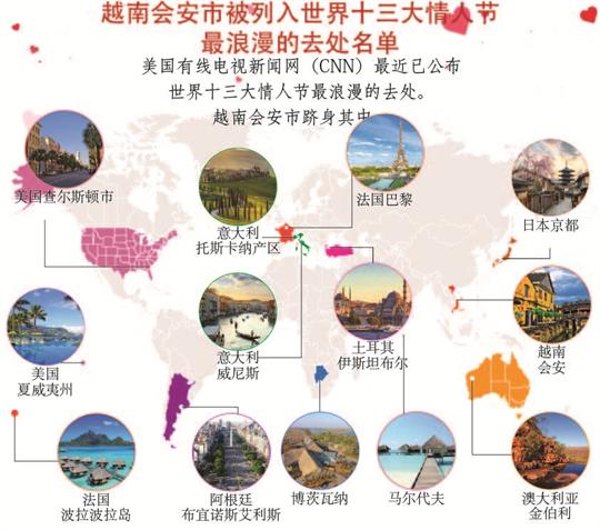 越南会安市被列入世界十三大情人节最浪漫的去处名单