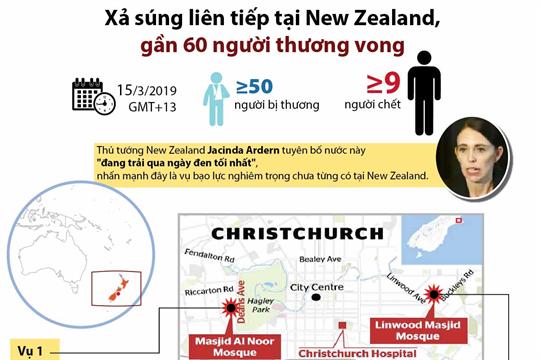 Xả súng liên tiếp tại New Zealand, gần 60 người thương vong