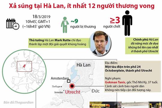 Xả súng tại Hà Lan, ít nhất 12 người thương vong