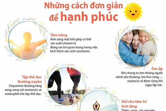 Ngày Quốc tế hạnh phúc (20/3): Những cách đơn giản để hạnh phúc