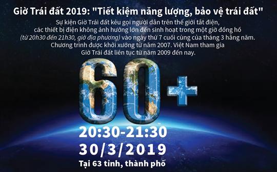 Giờ Trái đất 2019: