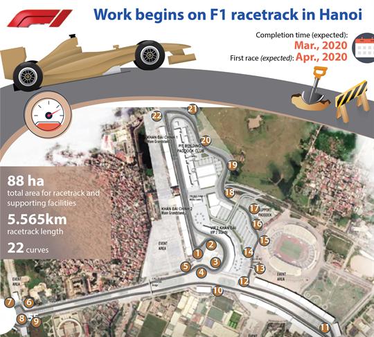 Work begins on F1 racetrack in Hanoi