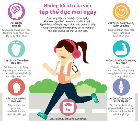 Những lợi ích của việc tập thể dục mỗi ngày