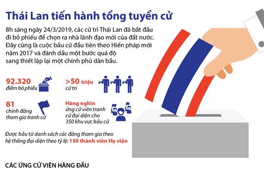 Thái Lan tiến hành tổng tuyển cử