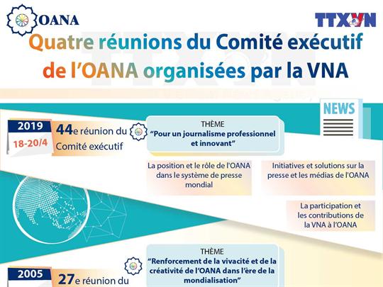 Quatre réunions du Comité exécutif  de l'OANA organisées par la VNA