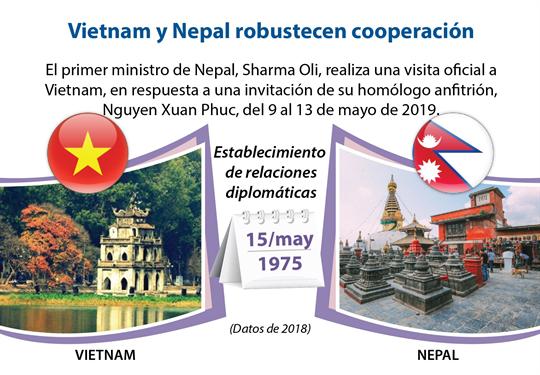 Vietnam y Nepal robustecen cooperación