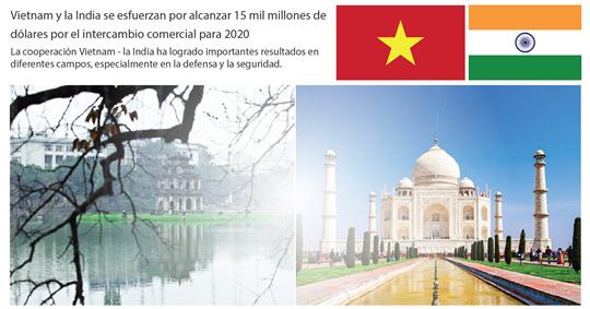 Vietnam y la India: 15 mil millones de dólares por el intercambio comercial para 2020