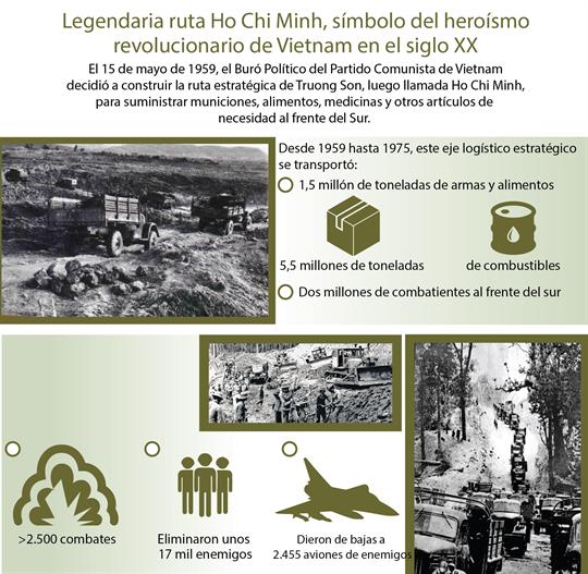 Legendaria ruta Ho Chi Minh, símbolo del heroísmo revolucionario de Vietnam en el siglo XX