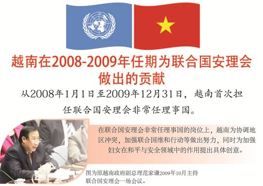 越南在2008-2009年任期为联合国安理会做出的贡献