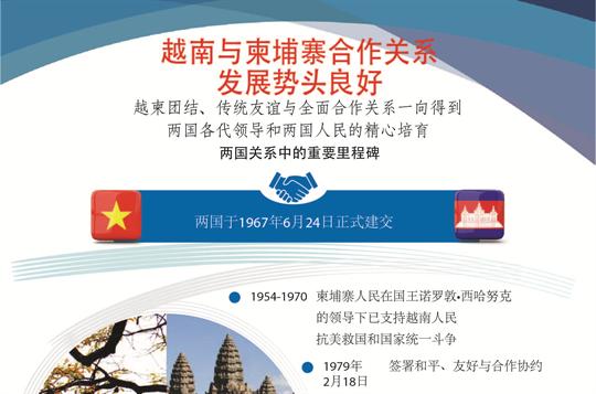 越南与柬埔寨合作关系发展势头良好