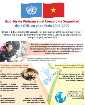 Aportes de Vietnam en el Consejo de Seguridad de la ONU en el período 2008-2009