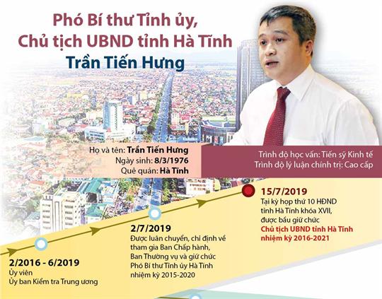 Phó Bí thư Tỉnh ủy, Chủ tịch UBND tỉnh Hà Tĩnh Trần Tiến Hưng