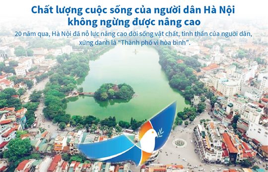 Chất lượng cuộc sống của người dân Hà Nội không ngừng được nâng cao