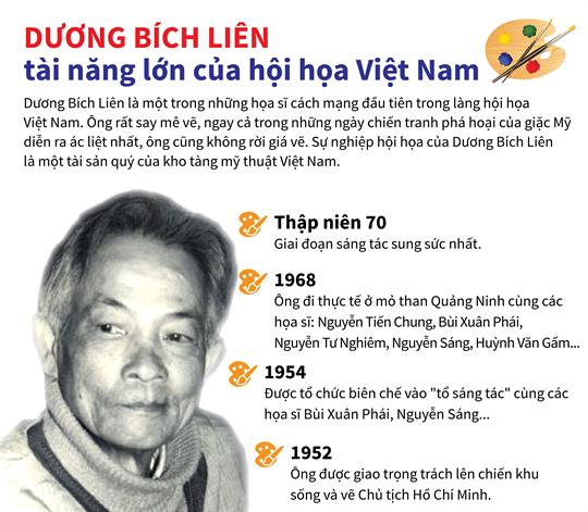 Dương Bích Liên - tài năng lớn của hội họa Việt Nam