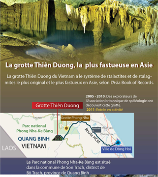La grotte Thiên Duong, la  plus fastueuse en Asie