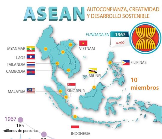 52 aniversario de la fundación de la ASEAN