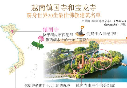 越南镇国寺和宝龙寺跻身世界20坐最佳佛教建筑名单