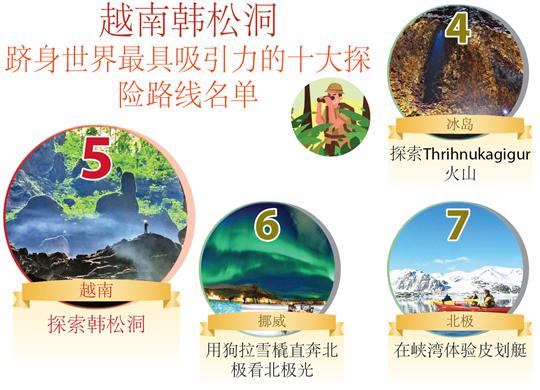 越南韩松洞跻身世界最具吸引力的十大探险路线名单
