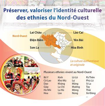 Préserver, valoriser l'identité culturelle des ethnies du Nord-Ouest