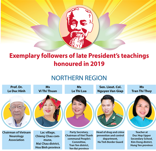 Exemplary followers of late President's teachings  honoured in 2019