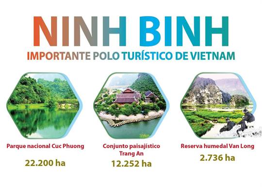 NINH BINH, IMPORTANTE POLO TURÍSTICO DE VIETNAM