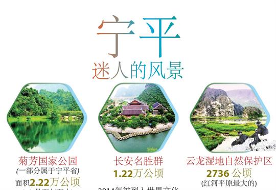 宁平省迷人的风景