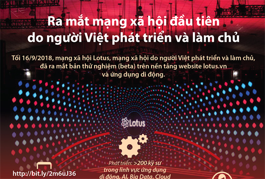 Ra mắt mạng xã hội đầu tiên do người Việt phát triển và làm chủ