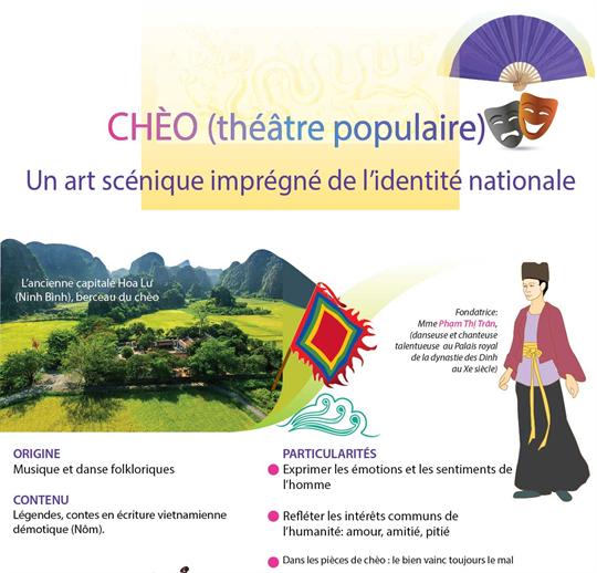 Chèo (théâtre populaire), un art scénique imprégné de l'identité nationale