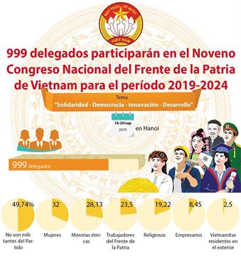 Noveno Congreso Nacional del Frente de la Patria de Vietnam