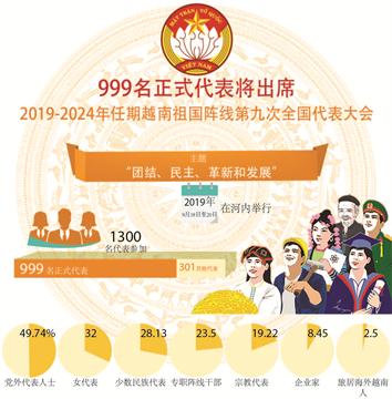 越南祖国阵线推进工作方式改革 发挥民族大团结力量