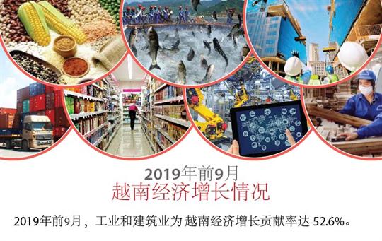 2019年前9月 越南经济增长情况